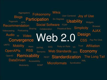 Web 1.0 HTMLAfbeeldingen FlashHyperlinks CSS Participation AJAX Usability Design Ruby on Rails.