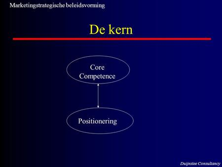 De kern Core Competence Positionering Marketingstrategische beleidsvorming Duijnstee Consultancy.