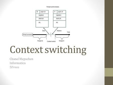 Context switching Chanel Mepschen Informatica 5Fvwo.