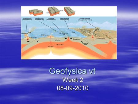 Geofysica vt Week 2 08-09-2010.