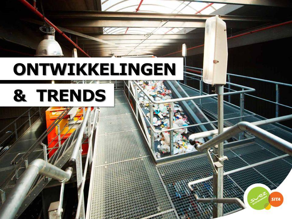ONTWIKKELINGEN & TRENDS  De afvalloze samenleving : Stevige ambities m.b.t.