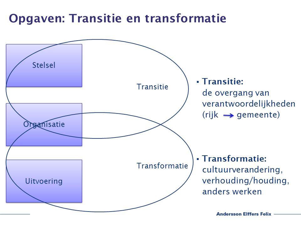 Waarom is transformatie nodig? 5