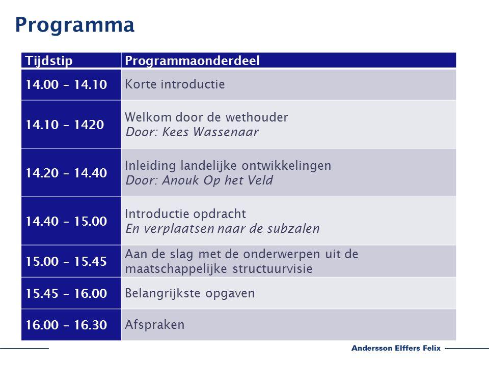 Opening door wethouder Kees Wassenaar 3