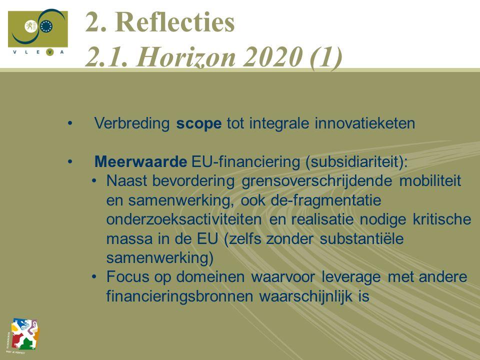 2.Reflecties 2.1.