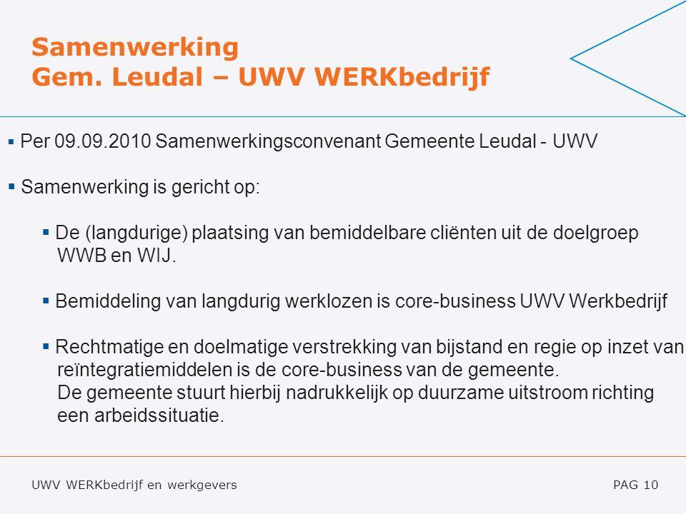 UWV WERKbedrijf en werkgeversPAG 11 Samenwerking Gem.