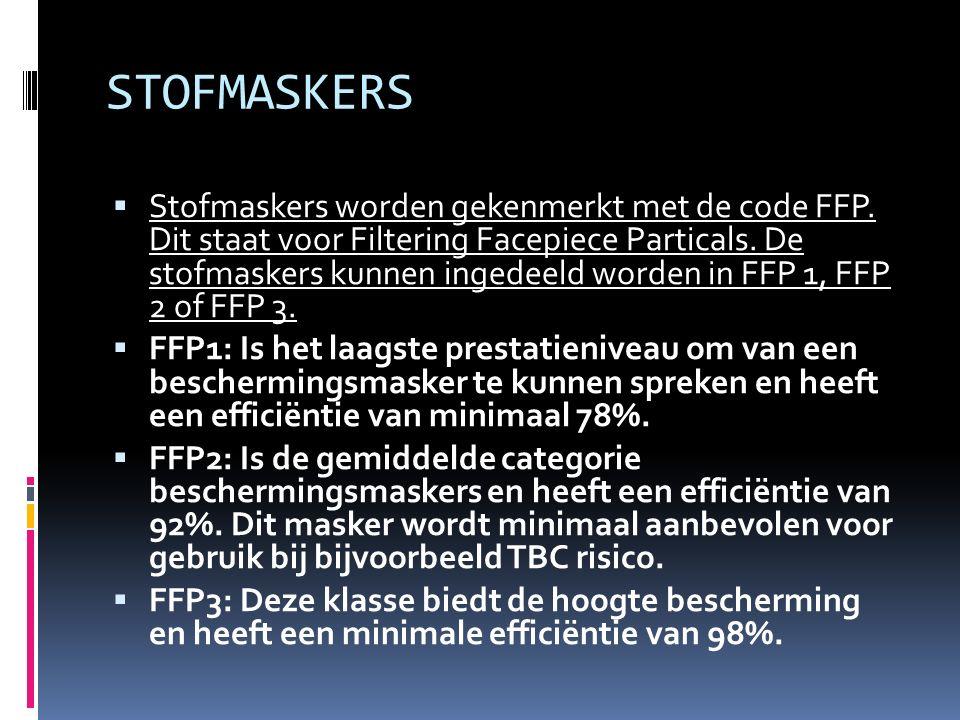 STOFFILTERS  Stoffilters worden gekenmerkt met de code P1, P2 of P3.