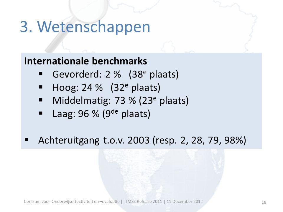 Centrum voor Onderwijseffectiviteit en –evaluatie | TIMSS Release 2011 | 11 December 2012 3.