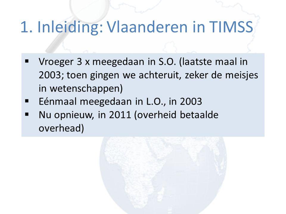 TotaalMeisjesJongens Fysieke handicap211 Ernstige leer- en/of leesproblemen1265373 Beheersing Nederlandse taal onvoldoende692742 Totaal19781116 Aantal uitgesloten leerlingen in TIMSS 2011 in het gewoon onderwijs  Mogelijk probleem inzake vergelijking met 2003: in 2011 ongeveer 11% van leerlingen uitgesloten, d.i.