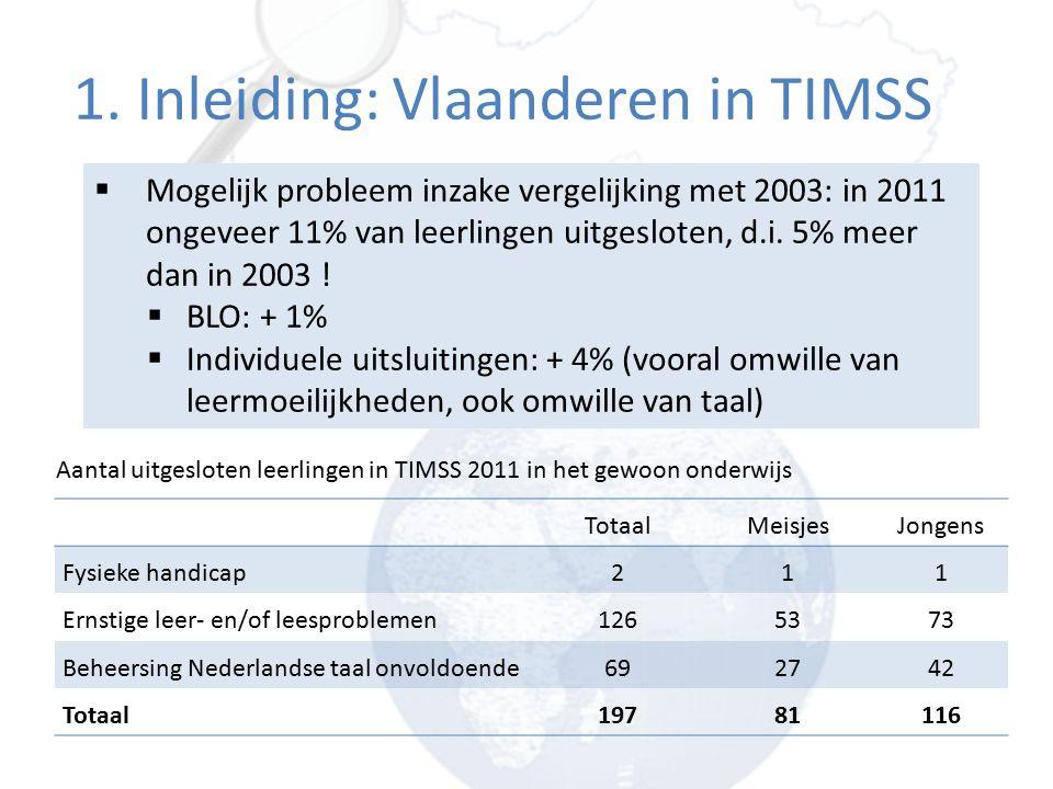 Centrum voor Onderwijseffectiviteit en –evaluatie | TIMSS Release 2011 | 11 December 2012 2.