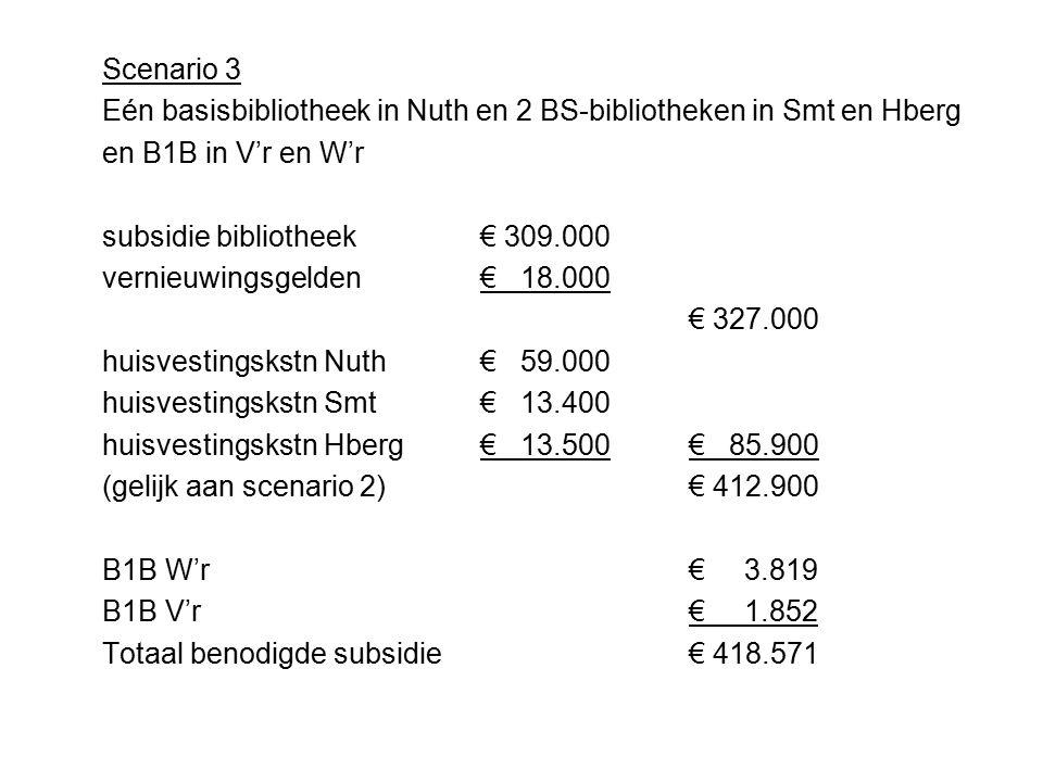 Scenario 4 Één basisbibliotheek in Nuth, in de kernen B1B subsidie bibliotheek€ 245.500 huisvestingskosten€ 59.000 vernieuwingsgelden € 18.000 (gelijk aan scenario 1)€ 322.500 B1BW'r€ 3.819 V'r€ 1.852 H'berg€ 8.692 Smt€ 7.894€ 22.258 Totaal benodigde subsidie€ 344.758