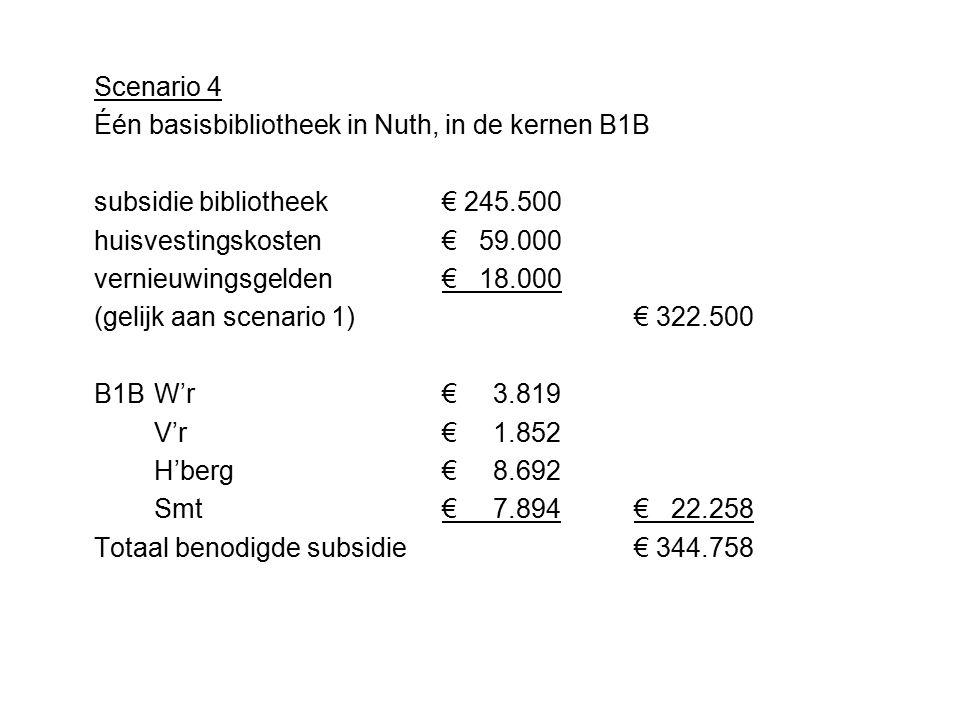Scenario 5 Één basisbibliotheek in Nuth, één BS-bibliotheek in Schimmert, en B1B in Hulsberg, Vaesrade en Wijnandsrade Nuth: (scenario 1)€ 322.500 Smt:subs.