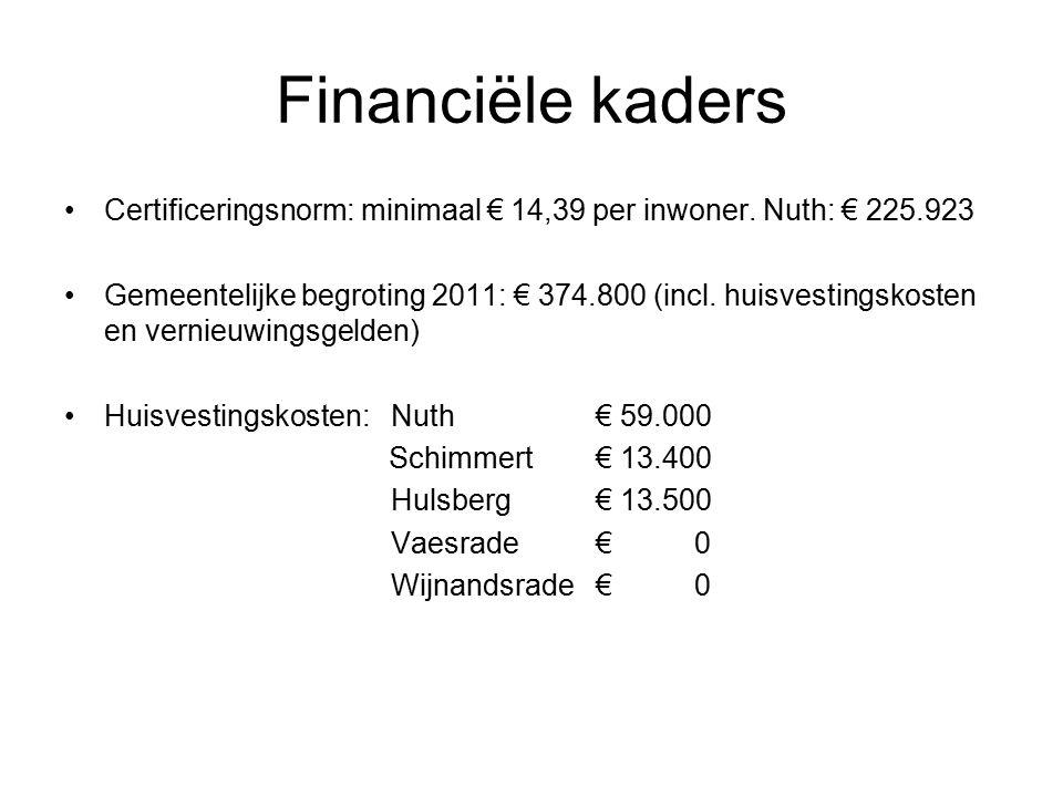 Basisbibliotheek:€ 245.500 Brede School-bibliotheek:€ 39.000 Basisbibl.