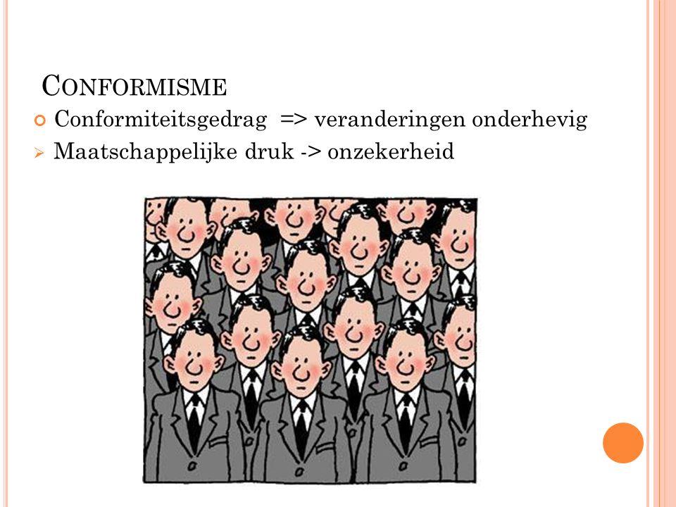 C ONFORMISME Leden kennen elkaar beter => grotere kans op conformisme Onbewust gedrag