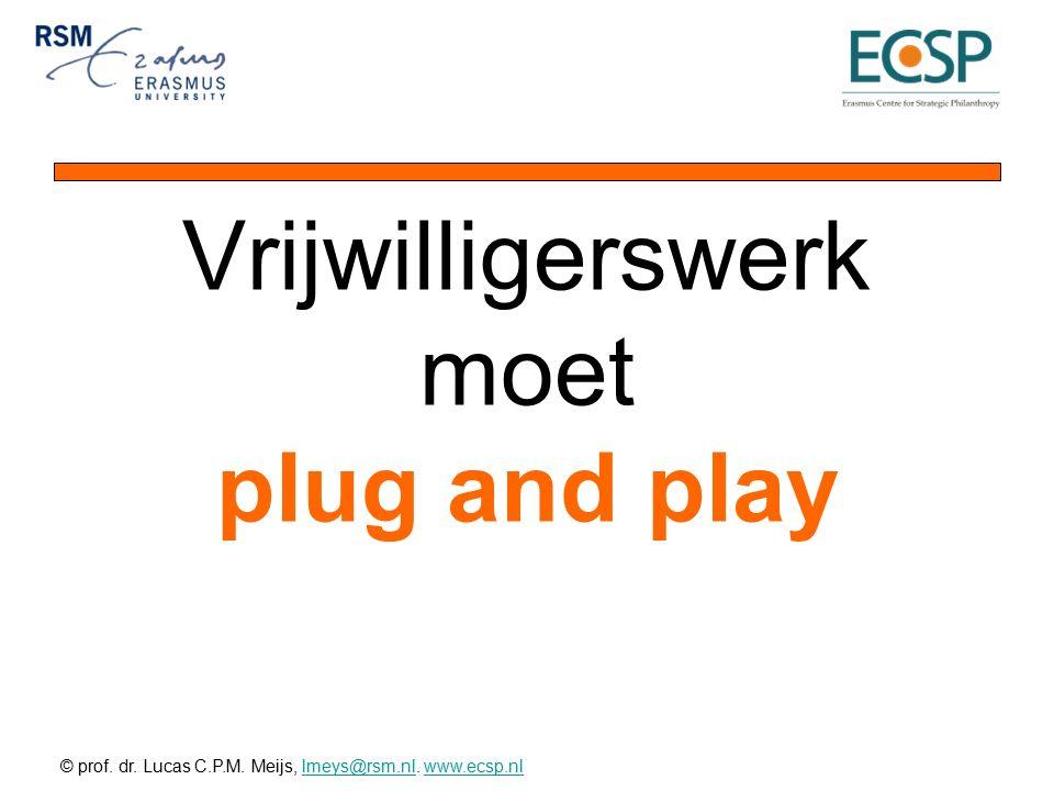 © prof.dr. Lucas C.P.M. Meijs, lmeys@rsm.nl. www.ecsp.nllmeys@rsm.nlwww.ecsp.nl 7 WAT WILT U ZIJN.