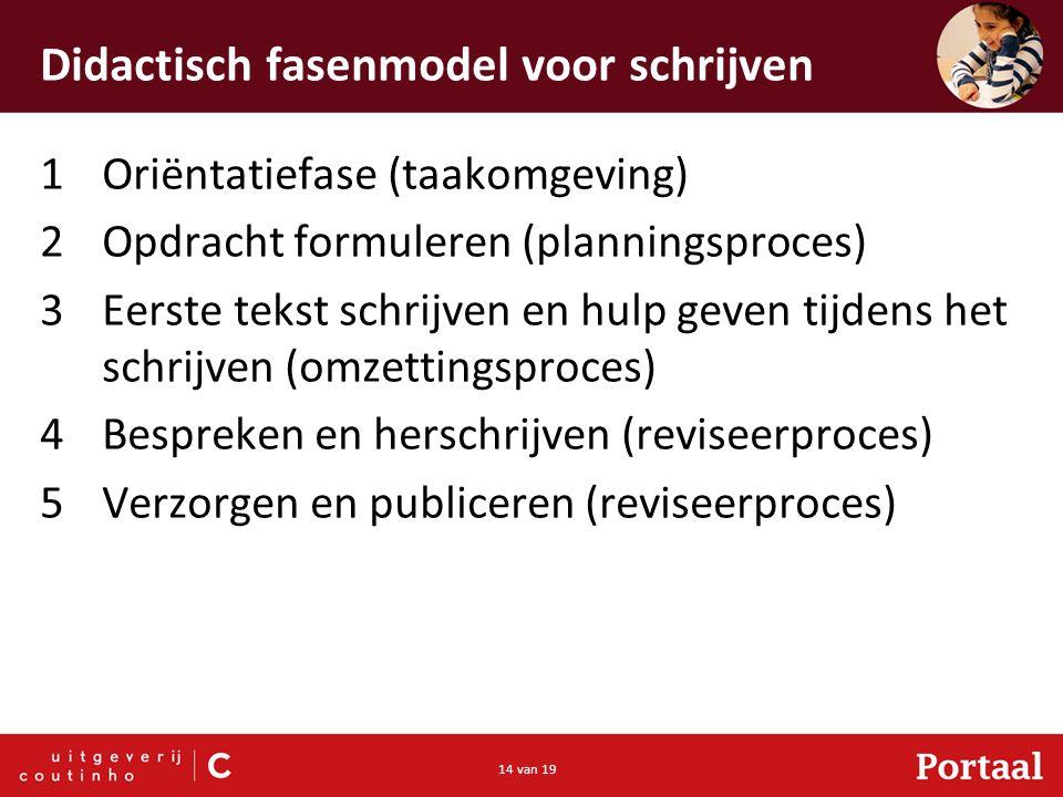 15 van 19 Evaluatie van schrijven Portfolio's Klassieke evaluatie Schaalbeoordeling