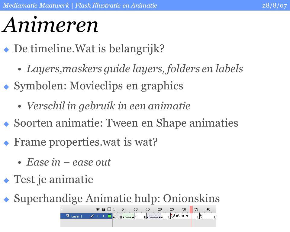 28/8/07Mediamatic Maatwerk   Flash Illustratie en Animatie Animatie shortcuts Essentieel.