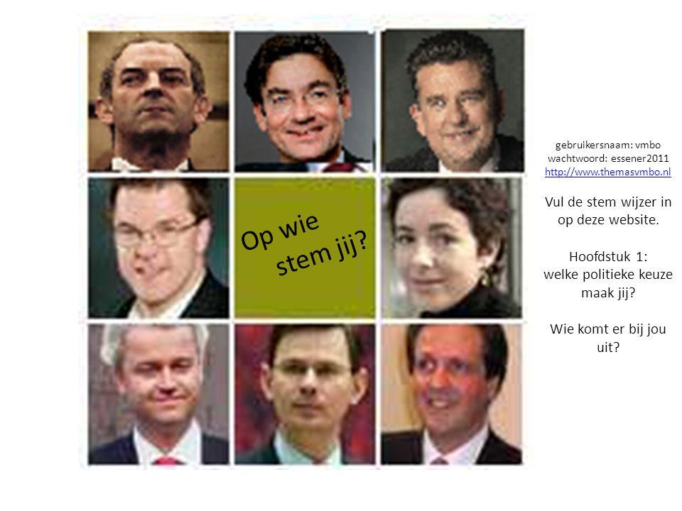 Aantal stemmen: Voor de test:na de test VVD: SP: PVV: CDA: PvdA: PvdD: SGP: D66 Groenlinks: CU: