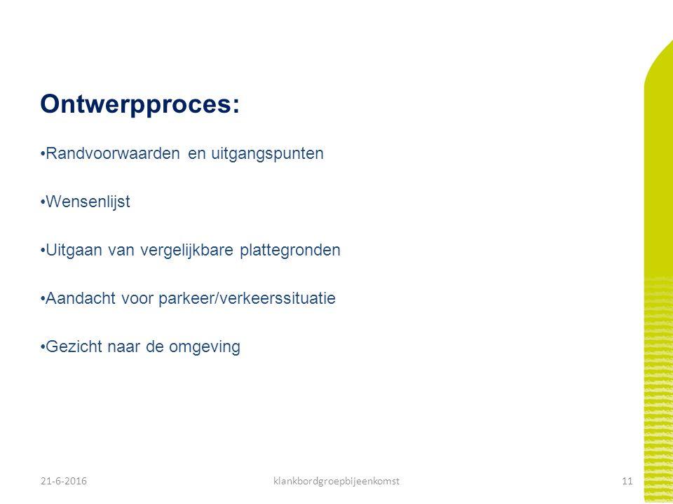 21-6-201612klankbordgroepbijeenkomst Ontwerpen: Reminder voorstel 10 patiowoningen Voorstel Winkelhaak Voorstel Waaier