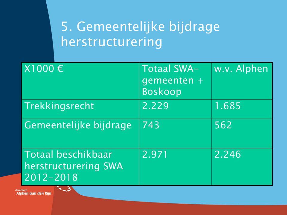 5.Gemeentelijke bijdrage herstructurering X1000 €Totaal SWA- gemeenten + Boskoop w.v.
