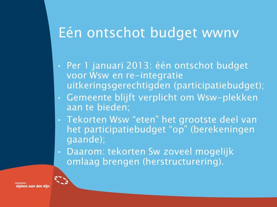 Eén ontschot budget wwnv Per 1 januari 2013: één ontschot budget voor Wsw en re-integratie uitkeringsgerechtigden (participatiebudget); Gemeente blijft verplicht om Wsw-plekken aan te bieden; Tekorten Wsw eten het grootste deel van het participatiebudget op (berekeningen gaande); Daarom: tekorten Sw zoveel mogelijk omlaag brengen (herstructurering).