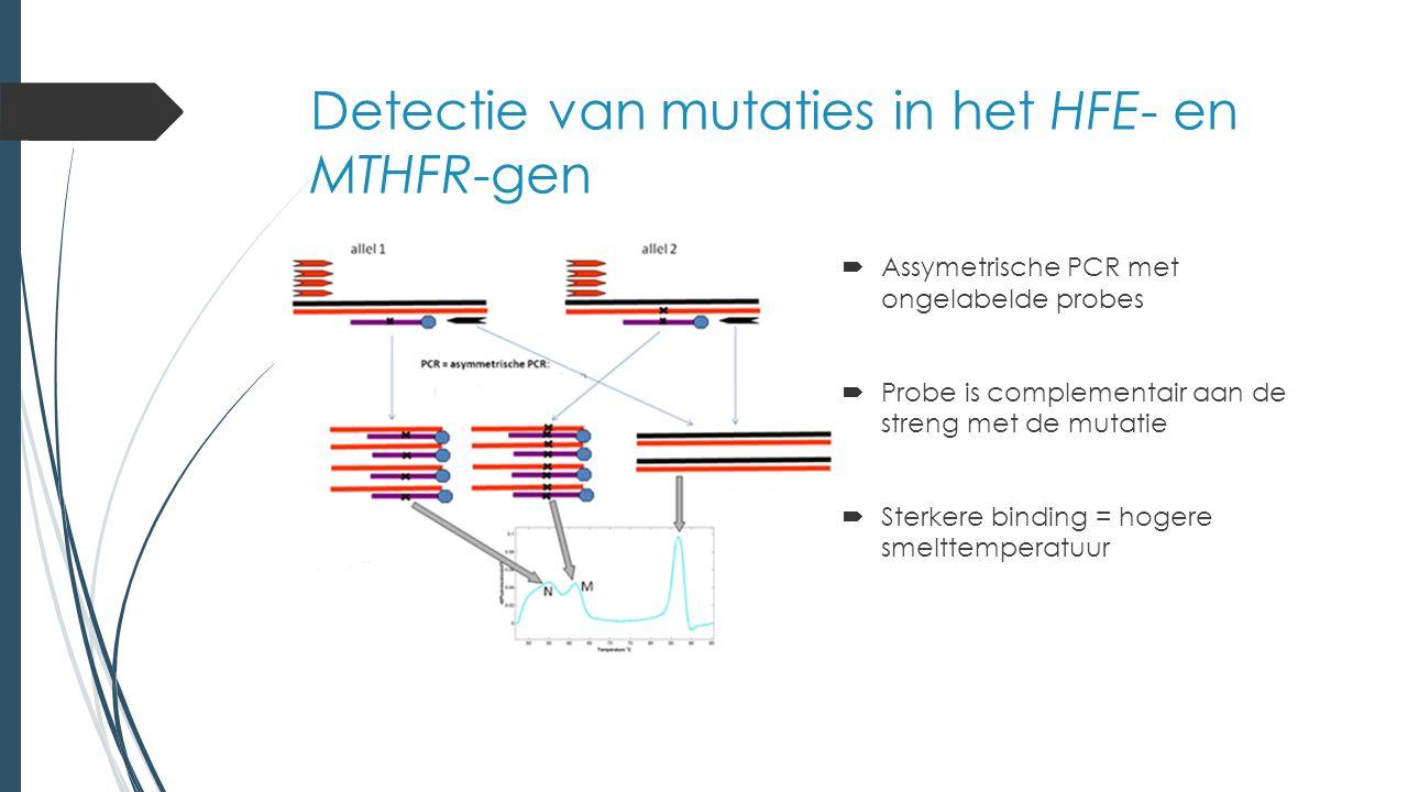 CFTR, HFE en MTHFR  32 DNA controlestalen voor CFTR, 10 DNA controlestalen voor HFE en MTHFR  PCR uitvoeren volgens de Ford-condities en laten sequeneren via Next- generation sequencing met MiSeq