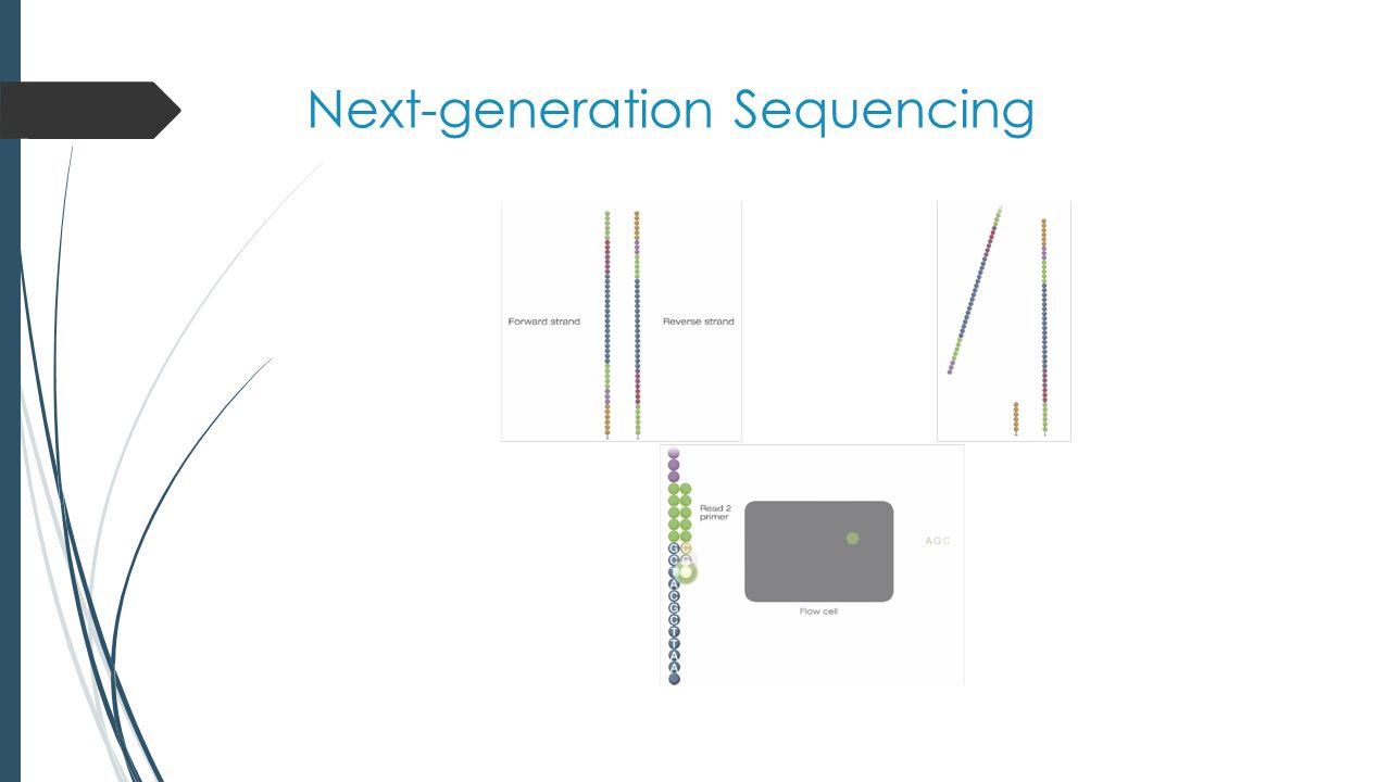 Resultaten CFTR, HFE en MTHFR  Gevonden mutaties via screening in de gewone diagnostiek vergelijken met mutaties gevonden met MiSeq Komen mutaties gevonden in diagnostiek en met MiSeq overeen.