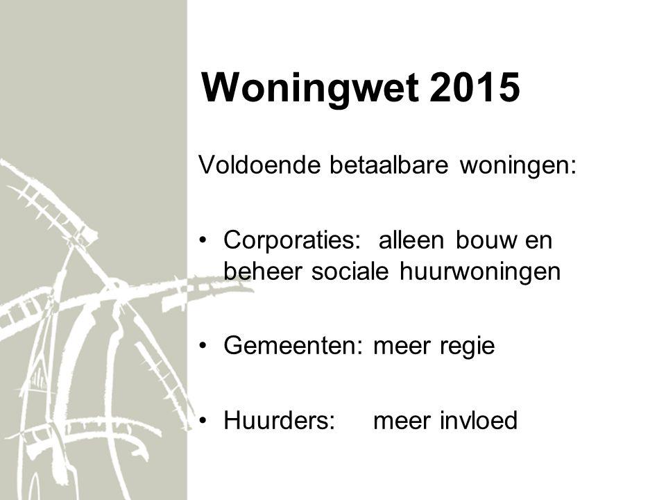 Instrumenten Woonvisie (gemeente) Bod : bijdrage aan woonvisie (corporaties) Bindende prestatieafspraken (gemeente/corporatie/huurders)