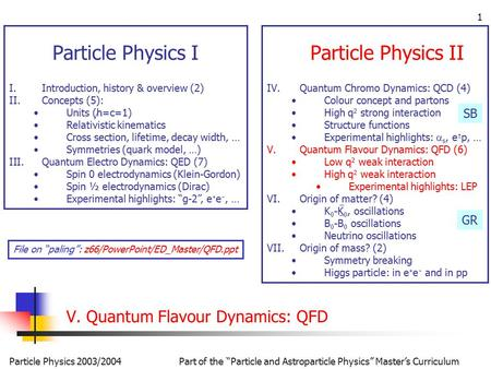 "Particle Physics 2003/2004Part of the ""Particle and Astroparticle Physics"" Master's Curriculum 1 Particle Physics II IV.Quantum Chromo Dynamics: QCD (4)"