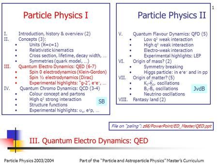 "Particle Physics 2003/2004Part of the ""Particle and Astroparticle Physics"" Master's Curriculum 1 Particle Physics II V.Quantum Flavour Dynamics: QFD (5)"