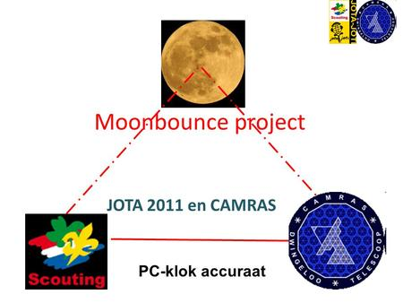 Moonbounce project JOTA 2011 en CAMRAS PC-klok accuraat.