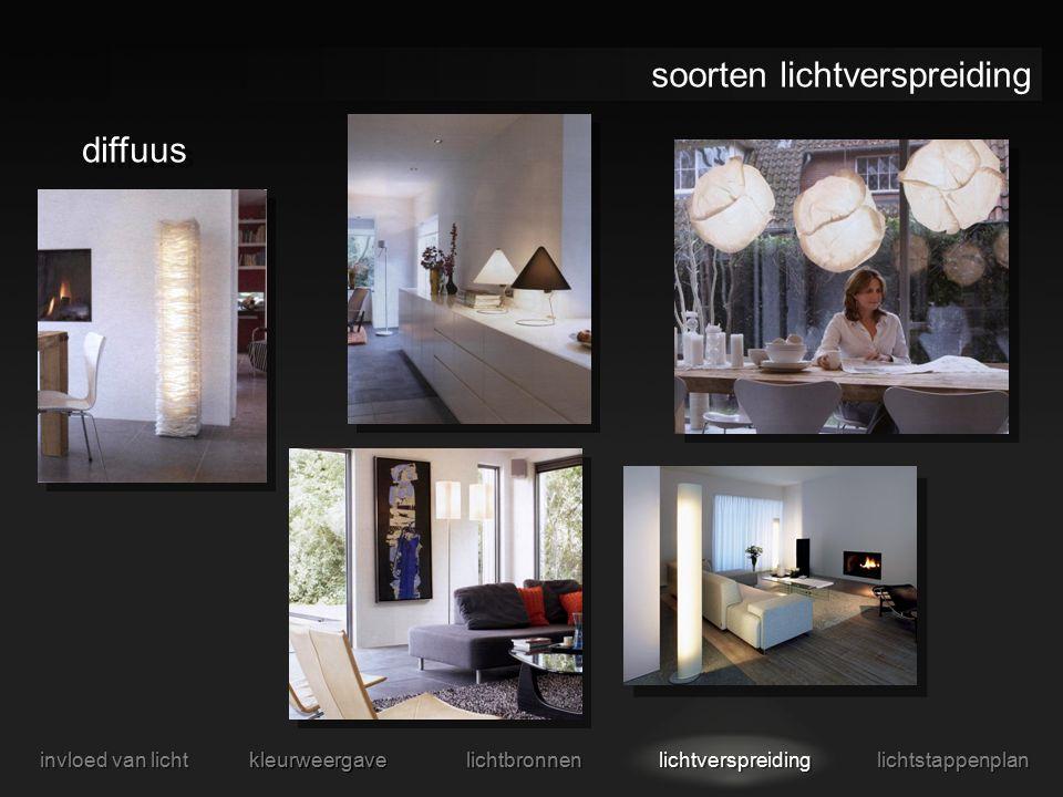 het lichtstappenplan invloed van licht kleurweergave lichtbronnen lichtverspreiding lichtstappenplan - indeling van de ruimte