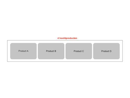 Product A 4 hoofdproducten Product B Product CProduct D.
