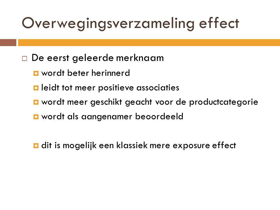 Overwegingsverzameling effect