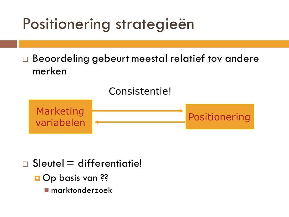 Positionering strategieën  Volgorde van toetreding: pionier  In advertenties  we invented the product  De anderen worden met de pionier vergeleken
