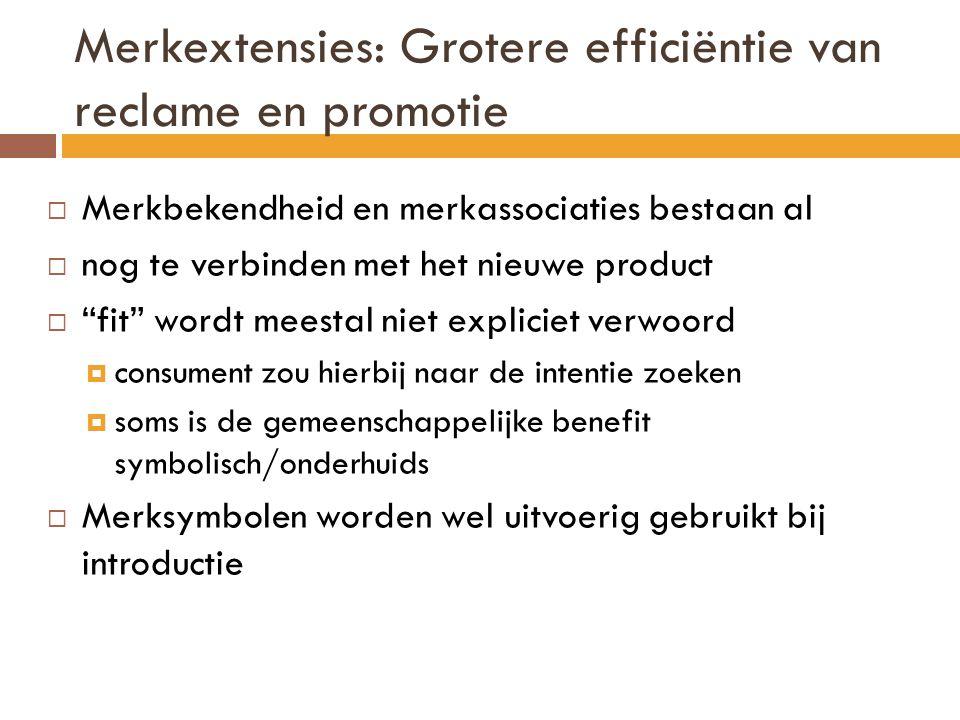 Merkextensies: Grotere efficiëntie van reclame en promotie  Advertising / sales ratios  Brand-new brands : 20%  Extensies: 10%  Voordeel van extensies wordt groter naarmate  grotere fit  bij duurdere merken (tov concurrentie)  als producten moeilijker in de winkel te beoordelen zijn  wanneer de introductie nog recent is (verdwijnt langzaamaan)  als consumenten weinig over de categorie weten