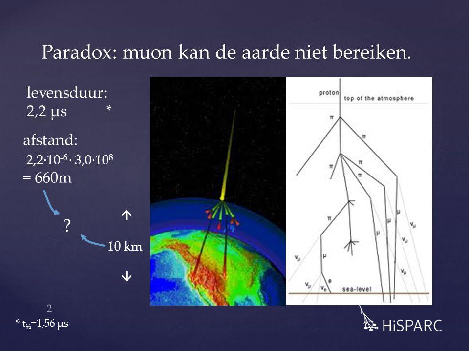 • Kosmische straling • Historie van Levensduurmeting; o.a.