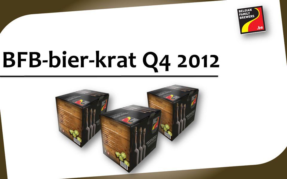 Inhoud 1.Voorstelling Project 2.Design Krat 3.Inhoud Krat 4.Marketing Ondersteunig 5.Mediaplan 6.Prijs Krat 7.Logistiek