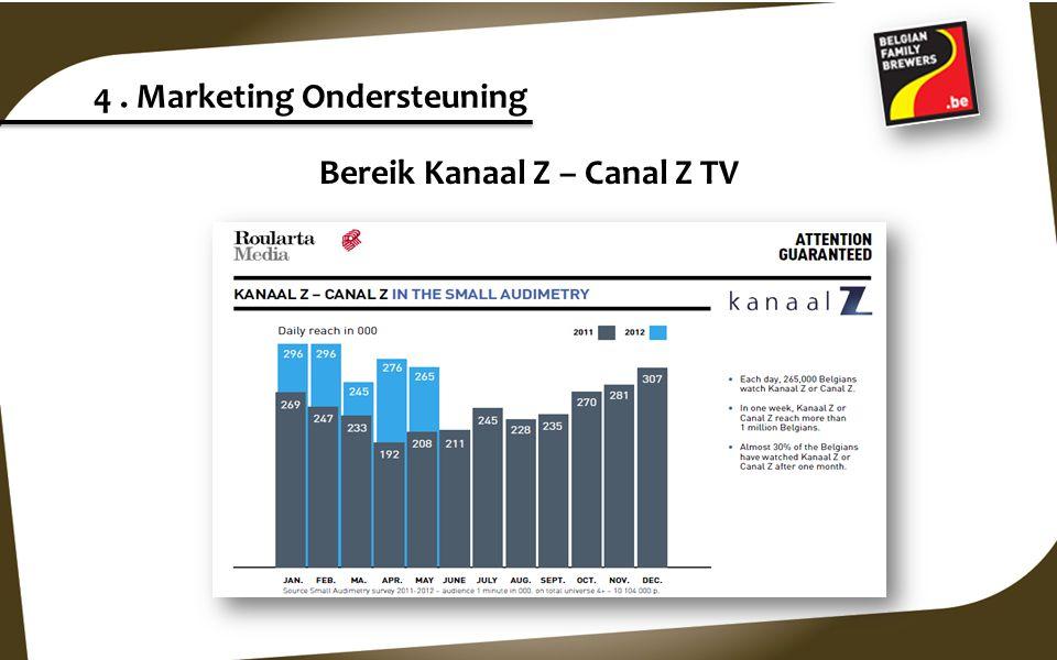 4. Marketing Ondersteuning Bereik Kanaal Z Online