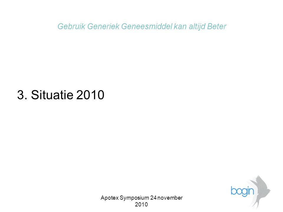 Apotex Symposium 24 november 2010 Gebruik Generiek Geneesmiddel kan altijd Beter •Prijzen generieke geneesmiddelen fors gedaald.
