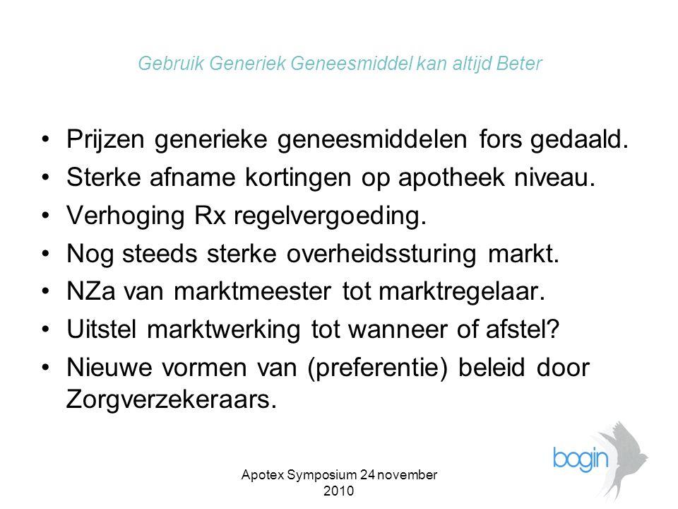 Apotex Symposium 24 november 2010 Gebruik Generiek Geneesmiddel kan altijd Beter 4.