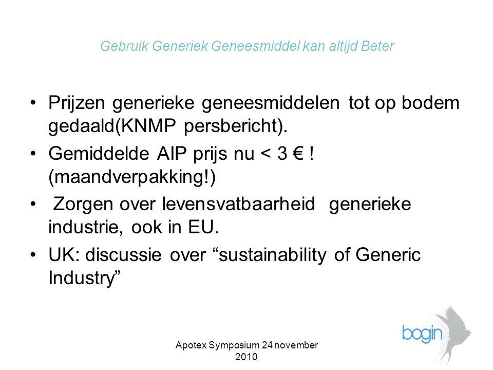 Apotex Symposium 24 november 2010 Gebruik Generiek Geneesmiddel kan altijd Beter •Eenzijdige focus op prijzen generieke geneesmiddelen.