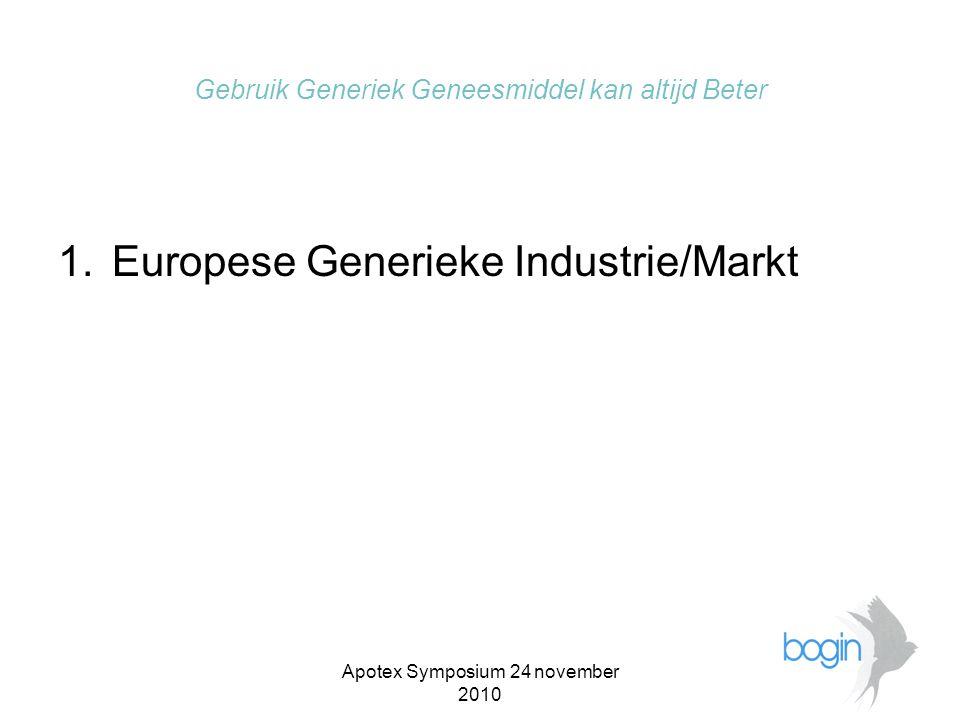 Apotex Symposium 24 november 2010 Gebruik Generiek Geneesmiddel kan altijd Beter Kengetallen EU Generieke Industrie: •Aantal generieke bedrijven > 1000.