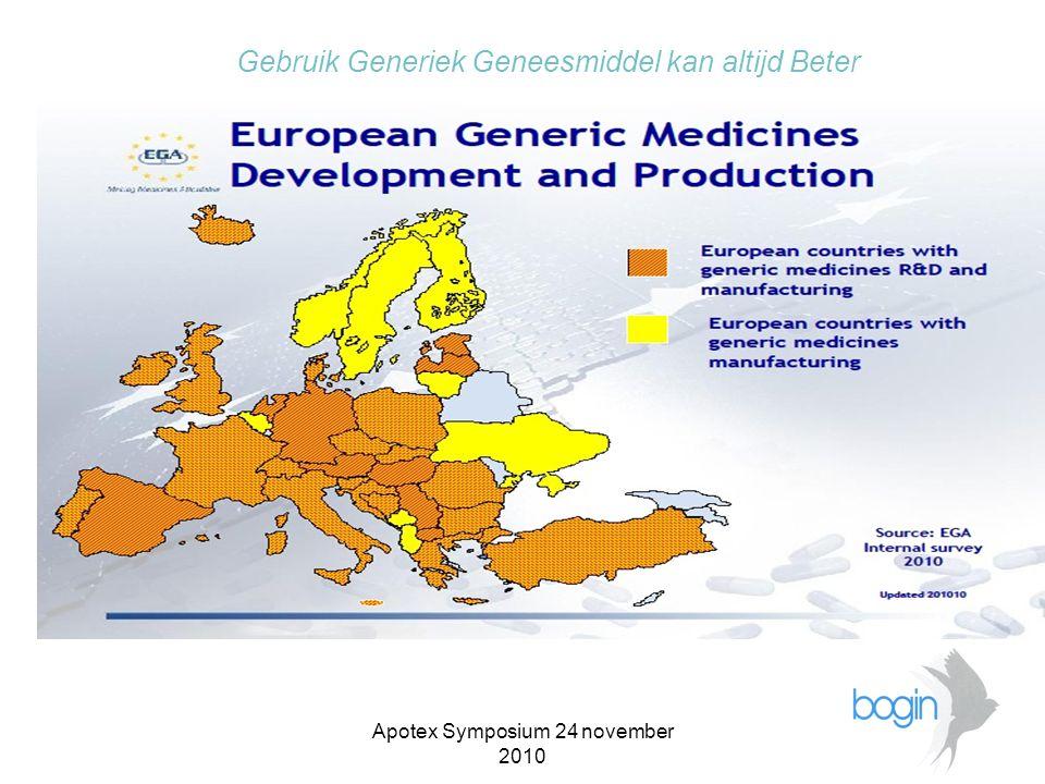 Apotex Symposium 24 november 2010 Gebruik Generiek Geneesmiddel kan altijd Beter