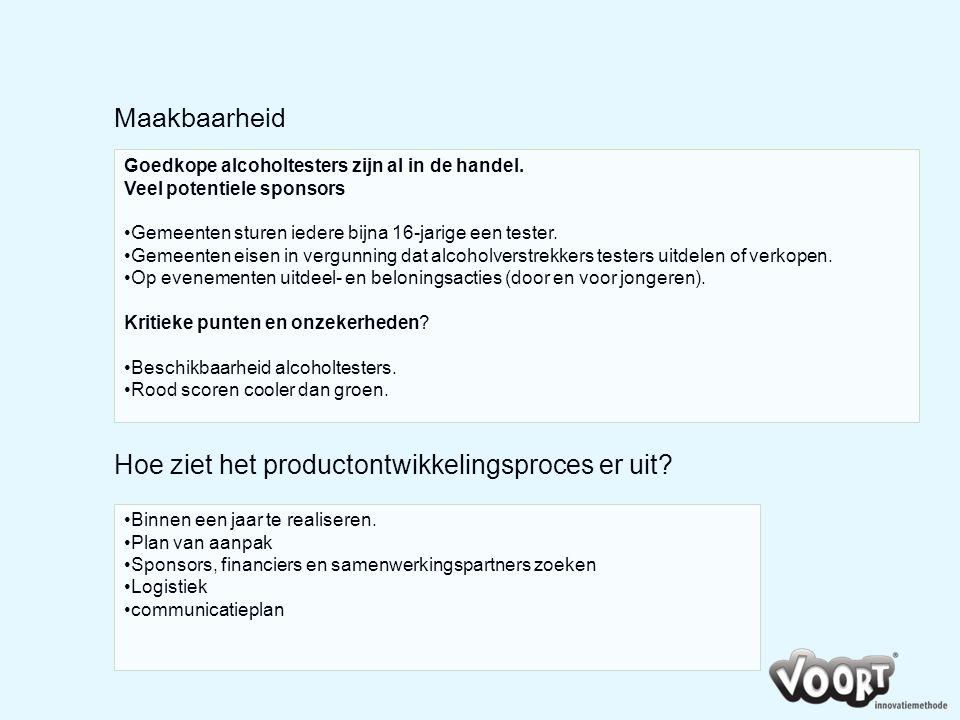 Titel: Kosten en criteria JA Alcoholtester 1 á 2 Euro per stuk Voorlichtingscampagne tussen de 10.-25.000 Euro.