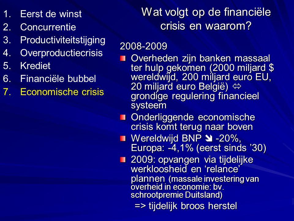 Belangrijk kenmerk in deze fase van de economische crisis.