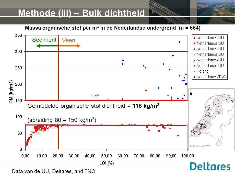 22 juni 2014 Resultaten (ii) Gemiddeld 50 % van de organische stof bestaat uit koolstof (C) De totale hoeveelheid bodemkoolstof vrijgemaakt gedurende de laatste 1000 jaar is: 1.0 Gton (10 12 kg) spreiding: 0.5 – 2.0 Gton 1 kg bodemkoolstof staat gelijk aan 3.67 kg atmosferische CO 2 De totale hoeveelheid CO 2 uitgestoten door landgebruik in Nederland in 1000 jaar: 3.6 Gton (10 12 kg) spreiding: 1.7 – 7.3 Gton Dit staat gelijk aan een toename van de atmosferische CO 2 concentratie met: 0.46 ppmv (parts per million by volume) spreiding: 0.2 – 0.9 ppmv 50 % van de CO 2 emissies worden opgenomen door de oceanen en de biosfeer De netto toename in atmosferische CO 2 concentratie is 0.23 ppmv