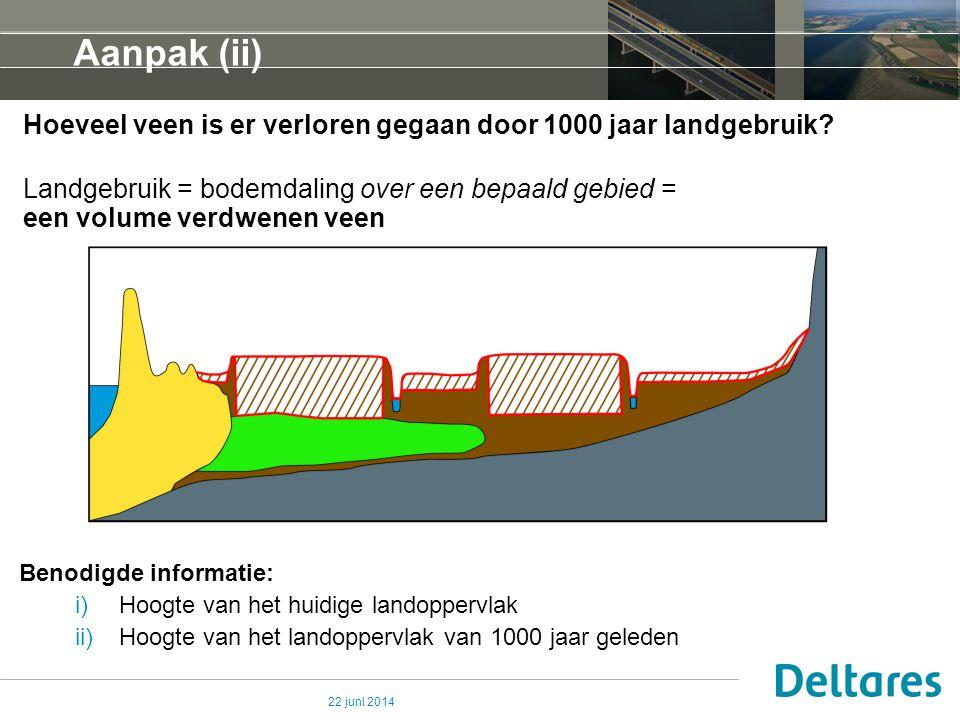 22 juni 2014 Methode (i) – volume berekeningen Huidig landoppervlak: Actueel Hoogtebestand Nederland (AHN) •Laserhoogtemetingen •Landsdekkend •Hoge resolutie van 1 x 1 x 0.05 m Bodemdaling door veenoxidatie: Het land dat op dit moment onder NAP 1000 ligt, lag ooit op of boven NAP 1000.