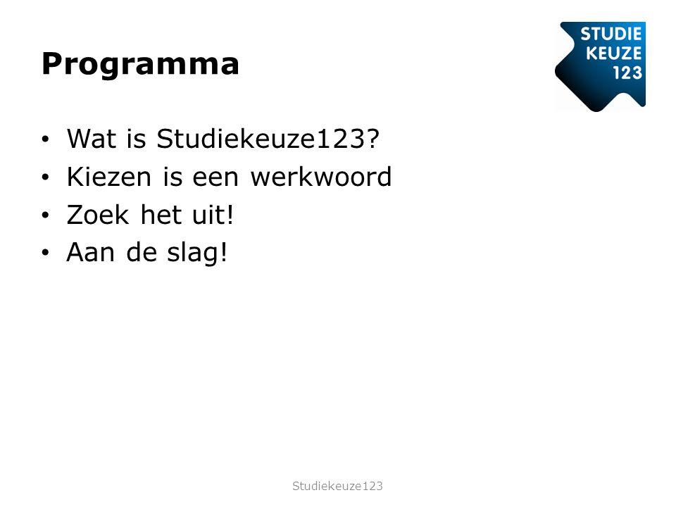 Wat is Studiekeuze123.