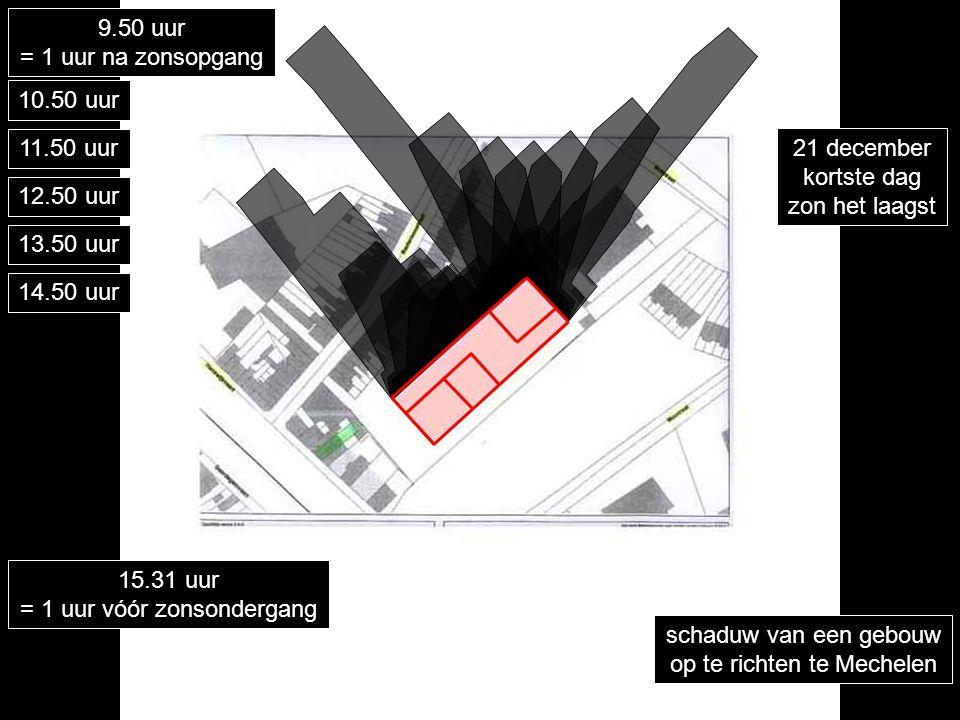 21 maart en 23 september dag en nacht gelijk schaduw van een gebouw op te richten te Mechelen 7.49 uur = 1 uur na zonsopgang 08.49 uur09.49 uur10.49 uur11.49 uur 12.49 uur 13.49 uur 14.49 uur 15.49 uur 16.49 uur 17.49 uur = 1 uur vóór zonsondergang