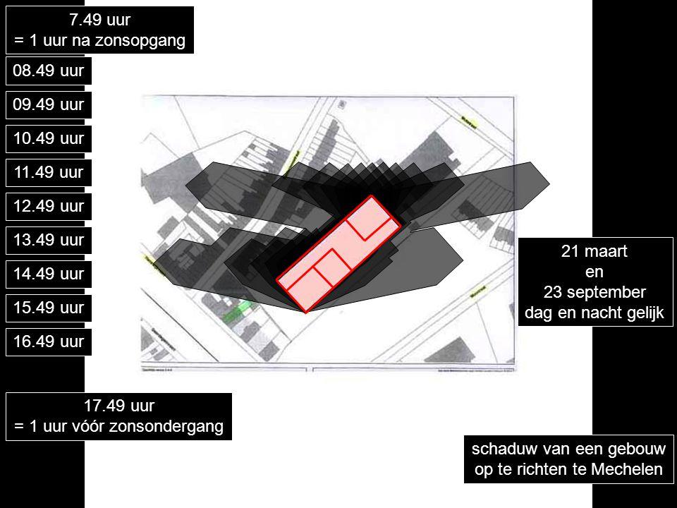 20 april en 23 augustus alleen tot ware middag (middag = zon in zuiden) schaduw van een gebouw op te richten te Mechelen 7.43 uur = 1 uur na zonsopgang 08.43 uur09.43 uur10.43 uur11.43 uur 12.43 uur 13.41 uur